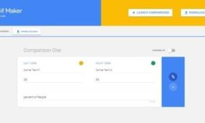 Cree Gifs utilizando este nuevo Data GIF Maker de Google Labs