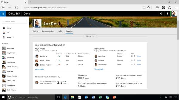 Análisis de Delve: Un nuevo y potente complemento para Office 365 2