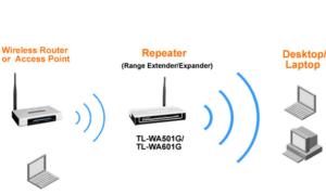 Cómo mejorar la señal de red inalámbrica en Windows 10/8/7