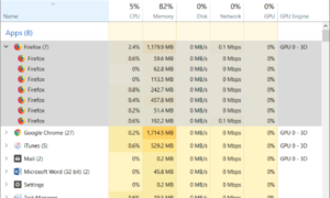 Revisión cuántica de Firefox: El navegador que ofrece más velocidad, características y seguridad