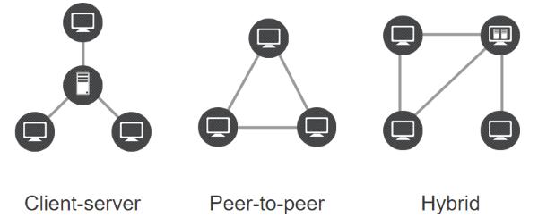 Freelan es un software VPN de código abierto gratuito para Windows