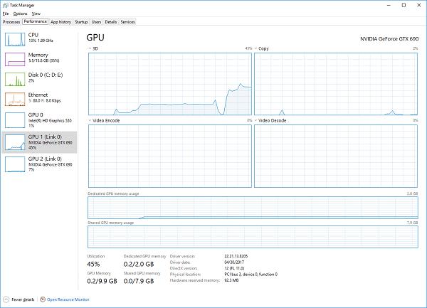 Cómo monitorizar el uso de la GPU en Windows 10 utilizando el Administrador de tareas