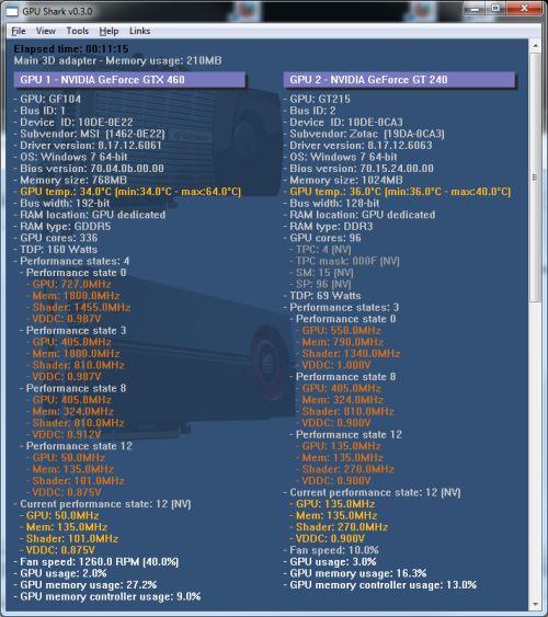 GPU Shark facilita la monitorización de las GPU NVIDIA y AMD