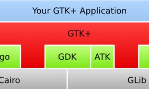 ¿Qué es GTK+Ambiente en tiempo de ejecución? ¿Su ordenador lo necesita?