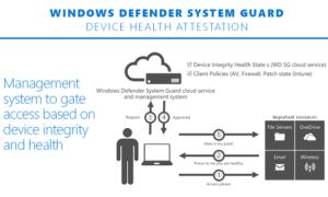 Cómo funciona Windows Defender System Guard en Windows 10