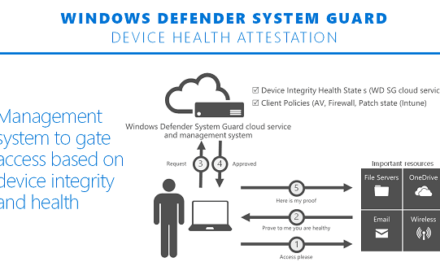 Cómo funciona Windows Defender System Guard en Windows 10