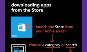 Infografía del dispositivo Microsoft Lumia: Cómo empezar