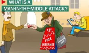 Qué es el Ataque del Hombre en el Medio (MITM) - Prevención