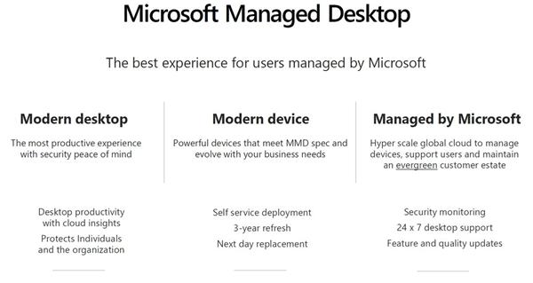 Qué es Microsoft Managed Desktop, gestión de dispositivos basada en la nube