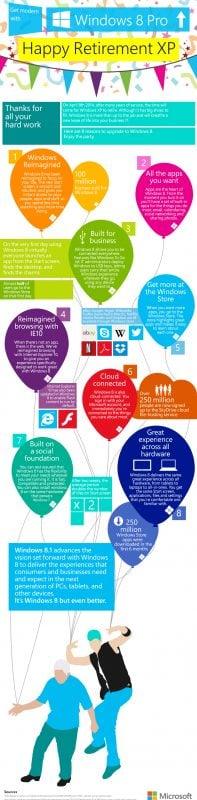 Infografía: Feliz Retiro Windows XP