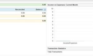 Money Manager Ex: Software gratuito de finanzas personales para Windows