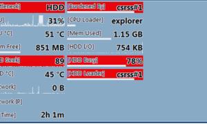 Revisión del monitor del sistema Moo0 - ¿Es lo suficientemente bueno?
