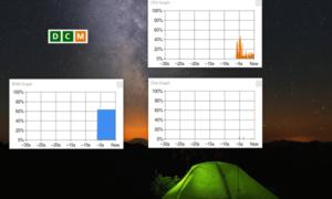 Supervisar todo el uso de recursos de PC en un gráfico utilizando myResources