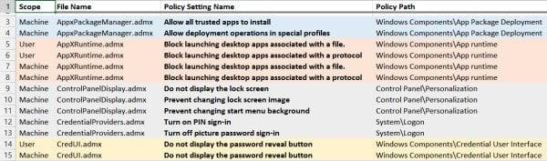 Nueva configuración de la directiva de grupo en Windows 8.1 y Windows 8