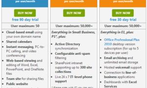 Office 2013 para pequeñas empresas: Cómo elegir su paquete