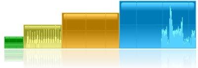 Arreglar problemas de terminación de lsass.exe y problemas de uso de disco o CPU de alto nivel