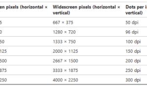 Guardar diapositivas de presentaciones de PowerPoint como imágenes de alta resolución