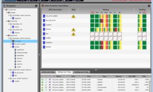 Unitrends Enterprise Backup Edición Gratuita: Compatible con Microsoft Hyper-V