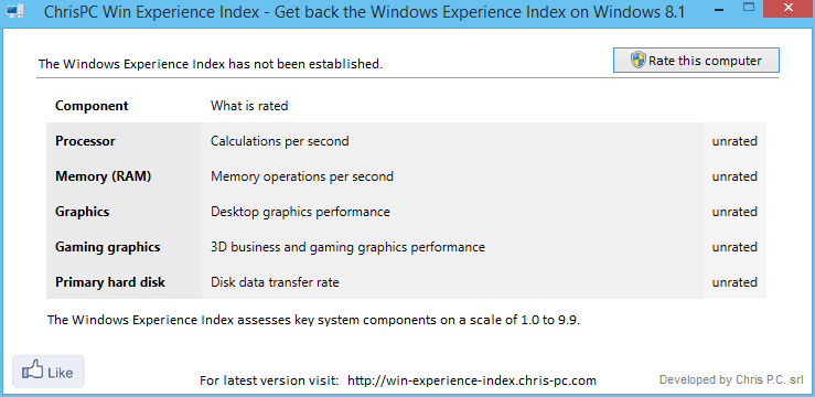 Freeware Win Experience Index devuelve el WEI a Windows 8.1