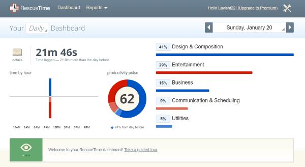 RescueTime Lite es una herramienta gratuita de seguimiento del tiempo, gestión y productividad 1