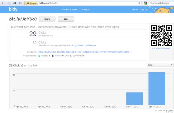 SkyDrive ahora soporta ODF, Twitter, cargas de 300 MB y URLs cortas. 5