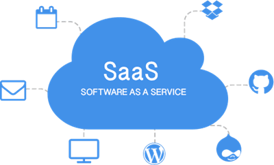 El mejor software SaaS Endpoint Security & Protection