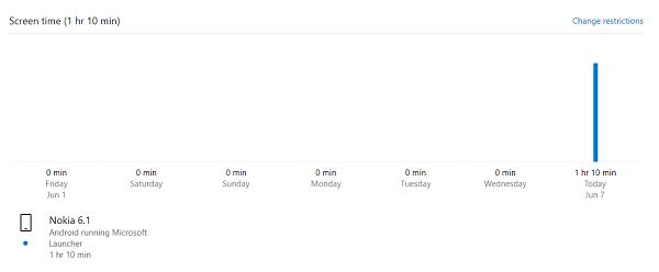 Rastree la ubicación de los niños y supervise el uso de la aplicación en Android