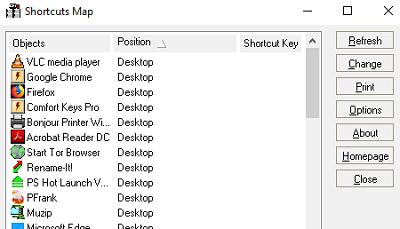 Software gratuito de atajos de teclado para personalizar y cambiar los atajos de teclado