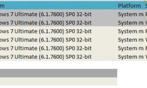 RMPrepUSB: Instalar Windows en USB, Acelerar USB y hacer más con él