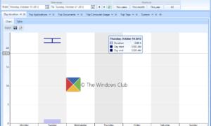 Estadísticas de legibilidad en Microsoft Word