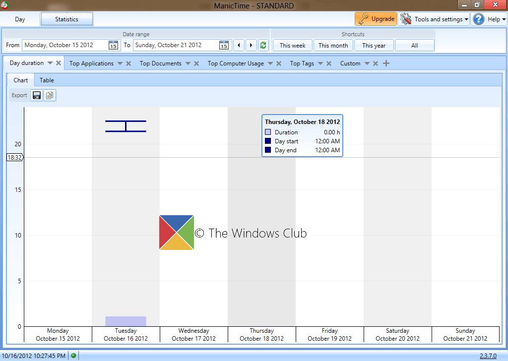Estadísticas de legibilidad en Microsoft Word 5