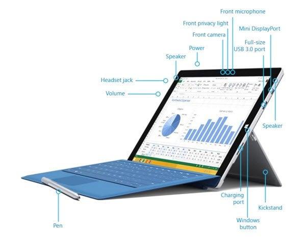 Descargar las guías de Surface Pro 3 desde Microsoft