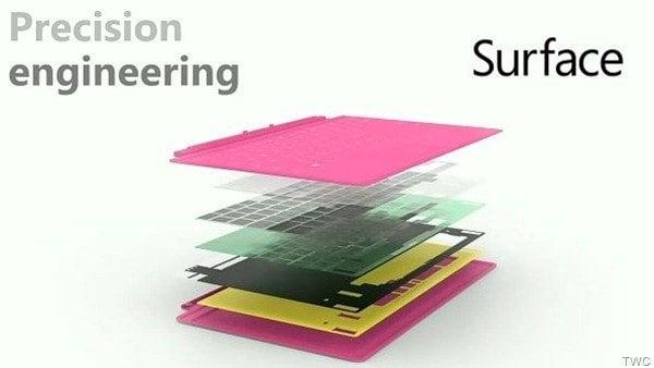 Funciones más sorprendentes de Microsoft Surface Tablet 9