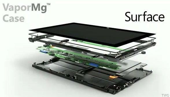 Funciones más sorprendentes de Microsoft Surface Tablet 6