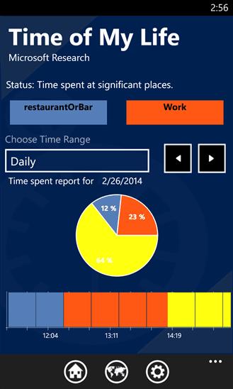 Aplicación para Windows Phone Time of My Life de Microsoft Research