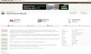 UserBenchmark le permite probar los componentes de hardware de su PC con Windows