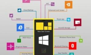 Información sobre las características de Windows Phone 8