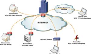 5 Amenazas menos conocidas para la seguridad de la red