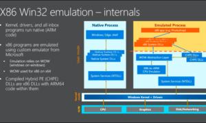Windows 10 en ARM: Todo lo que necesitas saber al respecto