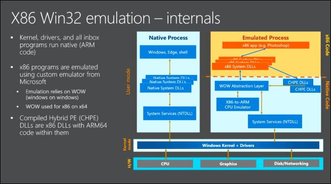 Windows 10 en ARM: Todo lo que necesitas saber al respecto 3