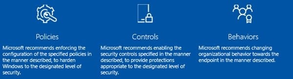 Marco de configuración de seguridad de Windows 10 para empresas