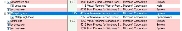 Windows Defender Antivirus ahora se ejecuta en un entorno Sandbox