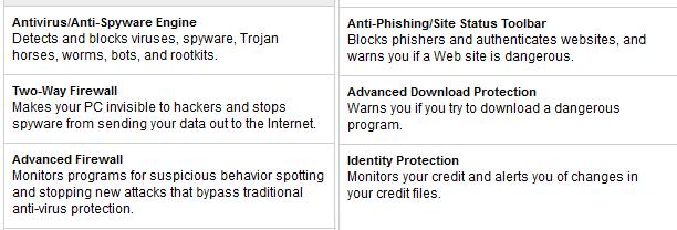 ZoneAlarm Free Antivirus + Firewall para Windows: Revisar y descargar 2