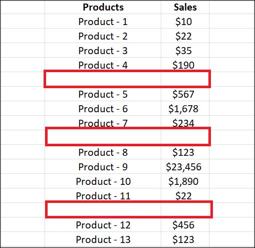 Cómo calcular los totales esporádicos en Microsoft Excel 1
