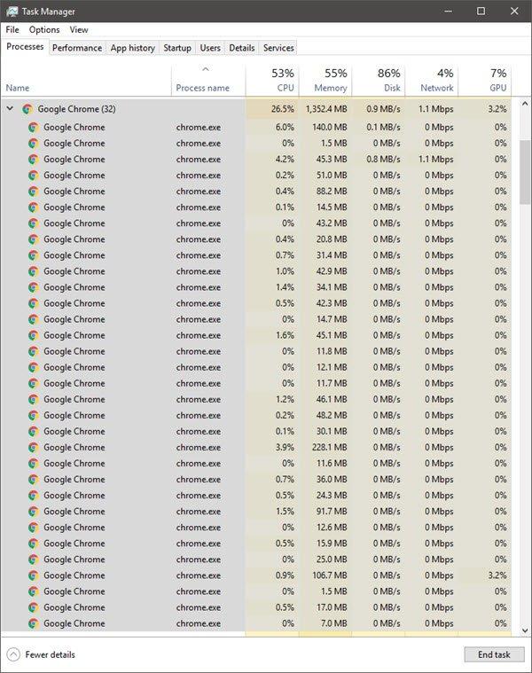 Reducir el uso de memoria Chrome y hacer que use menos RAM 1