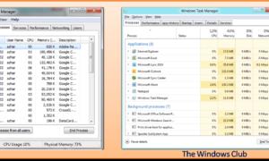 Cómo entender y utilizar el Heat Map en el Administrador de tareas de Windows 10/8