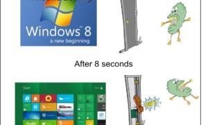 Arranque seguro, arranque de confianza, arranque medido en Windows 10/8