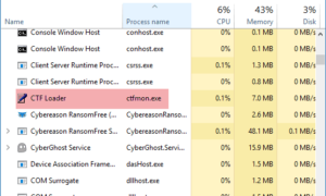 ¿Qué es ctfmon.exe? ¿Debo desactivarlo en Windows10?
