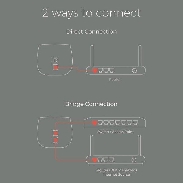 Cortafuegos de seguridad de Internet CUJO para dispositivos inteligentes 2