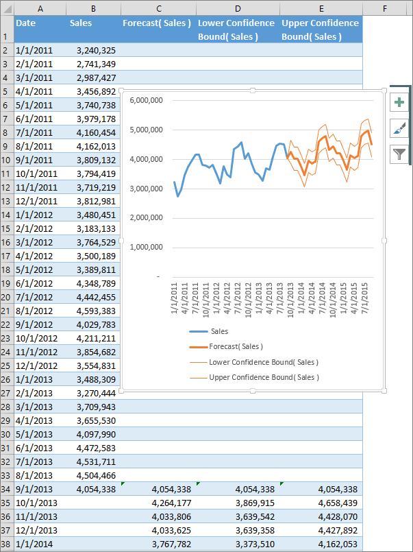 Cómo crear un pronóstico en Excel 2016 para Windows 10